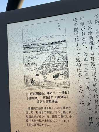 日野渡船場跡当時の図
