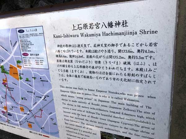 上石原若宮八幡神社の案内板