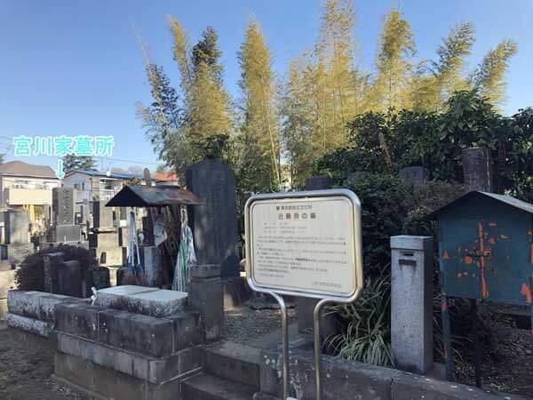 宮川家の墓所の位置