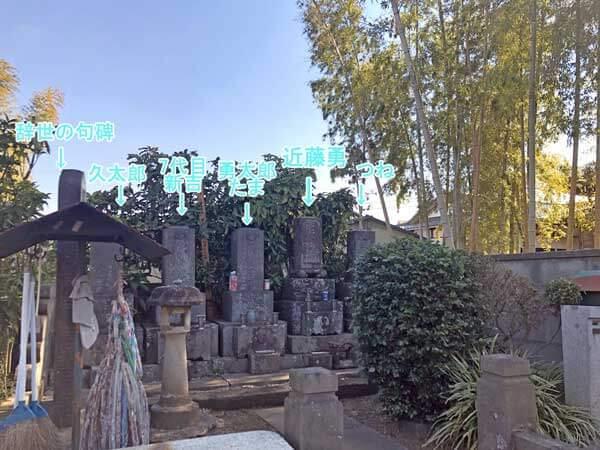 近藤家墓地の墓