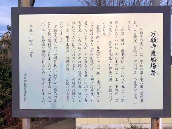 万願寺の渡しの案内板(国立側)