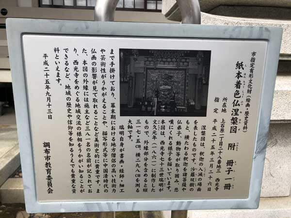 紙本着仏涅槃図の案内板