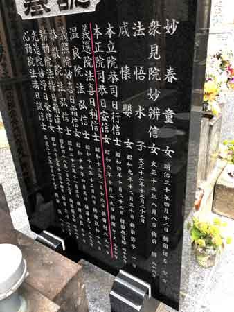 右側の墓誌に稗田利八の名前