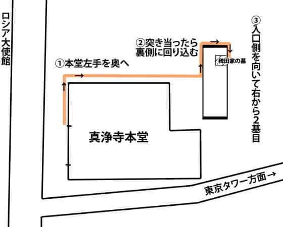 池田七三郎(稗田利八)の墓の地図