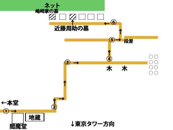 近藤周助の墓までの地図