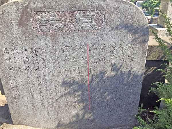 谷口四郎兵衛の墓誌