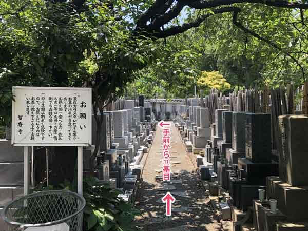 看板右の道を入ると田村銀之助の墓